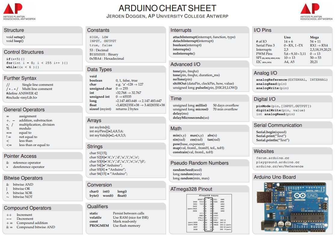 Arduino/Genuino Starter Kit Multi-language