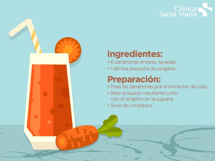 Este viernes comienza con un batido de zanahoria y jengibre que aporta una gran cantidad de vitaminas y minerales. https://t.co/kPMze67teJ