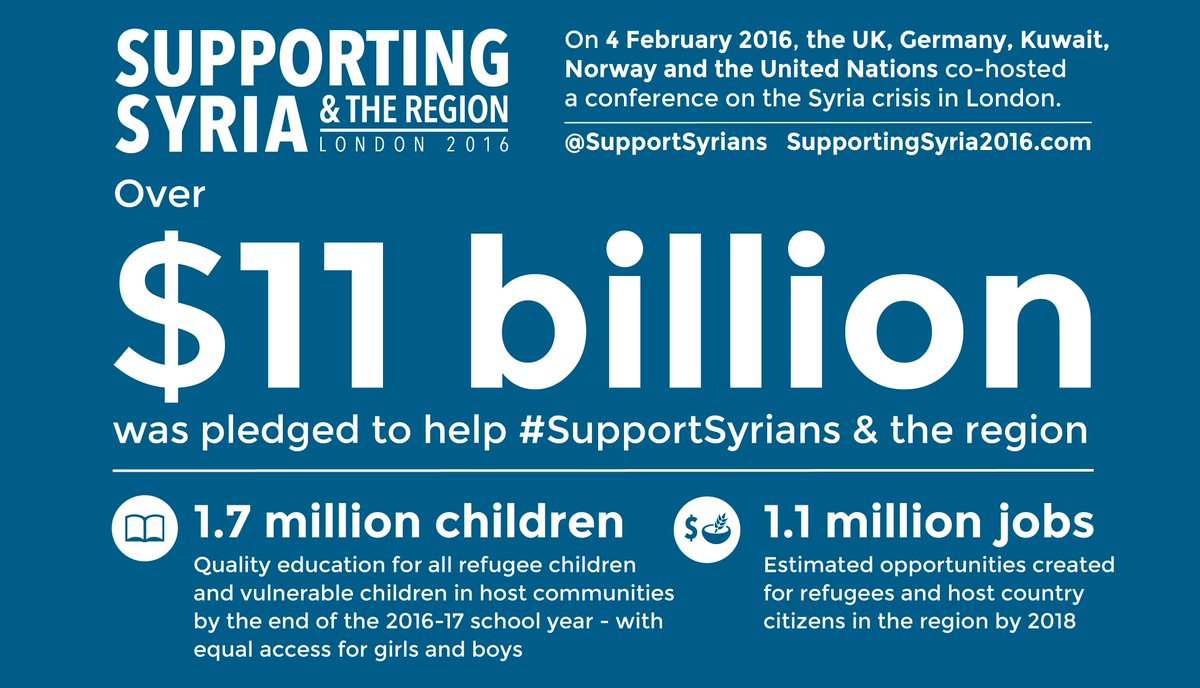 Thumbnail for #SupportSyrians: Germany Pledges $2.5 Billion at London Donor Conference