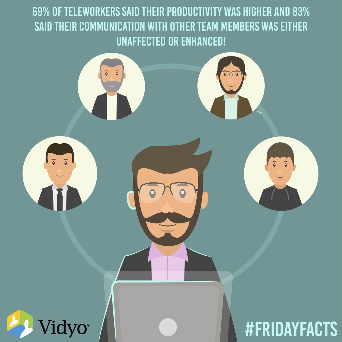 Virtual teams can outperform face-to-face teams utilizing tools like Vidyo! #funfactfridays #qualitymatters https://t.co/Rt09hsLdJU