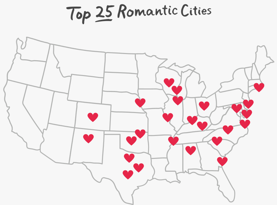 OpenTable Reveals Top 25 Most Romantic Cities in America, and MKE comes in the top 5! https://t.co/jPACdIdwWB https://t.co/yXNo0gyeuB