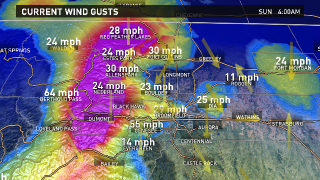 Cooler temperatures and gusty winds on the menu today. @9News 9wx