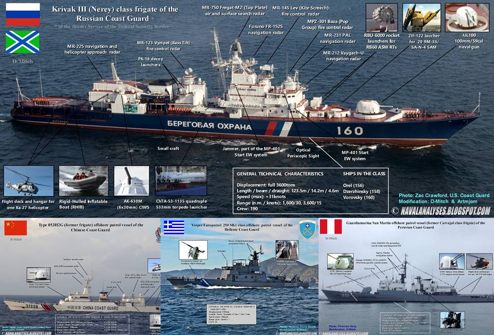 Russian Navy: Status & News #2 - Page 30 CamjKjzW4AEDnQP