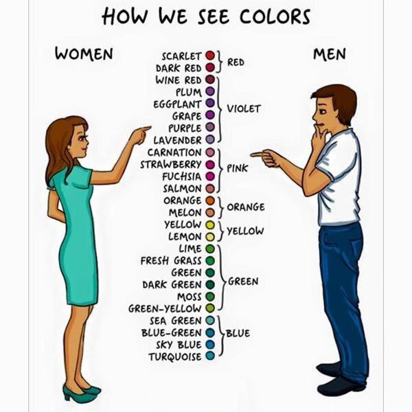 Men vs women after a breakup