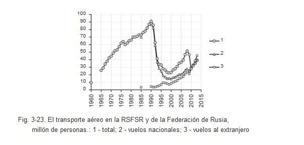 Estadísticas soviéticas - Página 2 Can4XwDXEAERK25