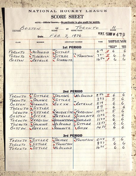 Hockey Score Sheet. 17 Score Sheets Continued Table Of Contents