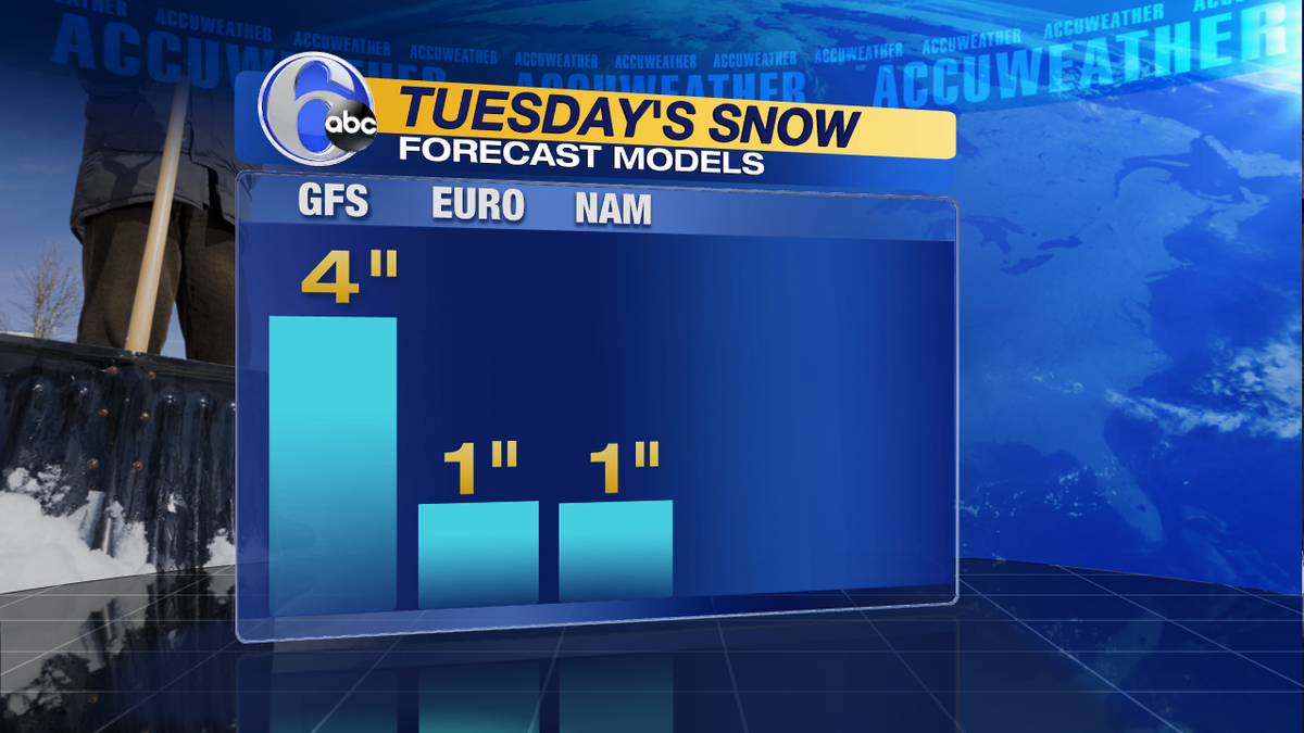 The models are pretty much holding steady on Tuesday.