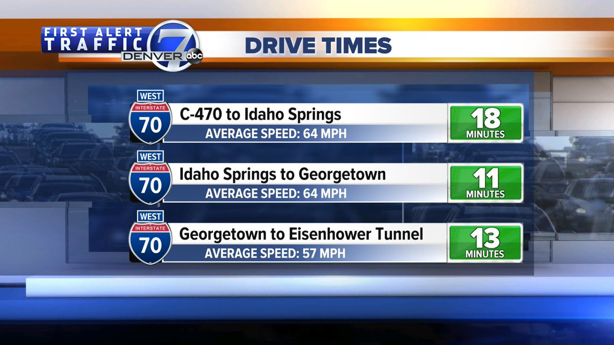 Here are the latest travel times on WB 70 from 470 up to the Eisenhower Tunnel