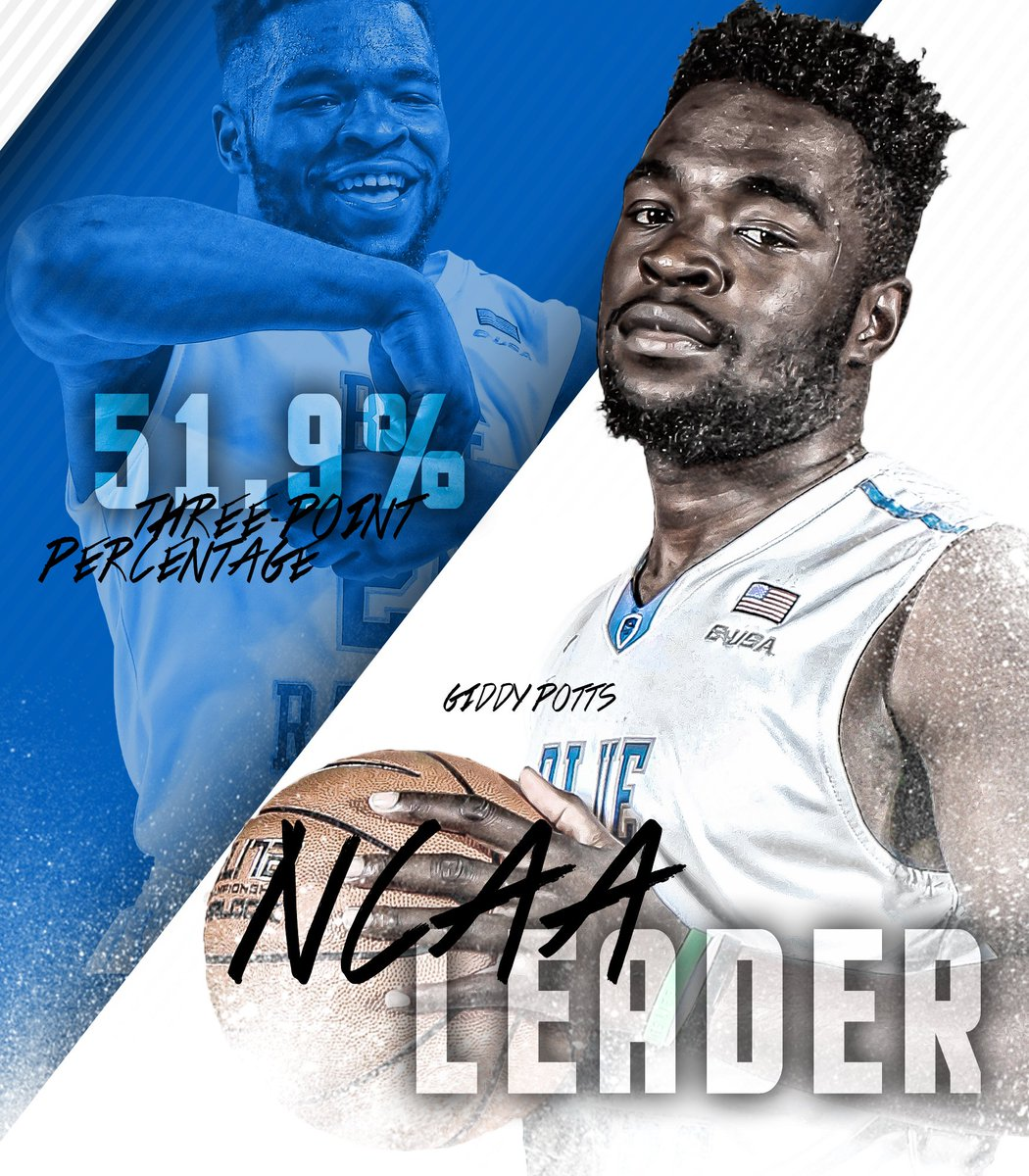 #DYK: @MT_MBB's Giddy Potts is the NCAA leader in three-point percentage. #BlueRaiders #TruePride https://t.co/vSA4C6QQkE