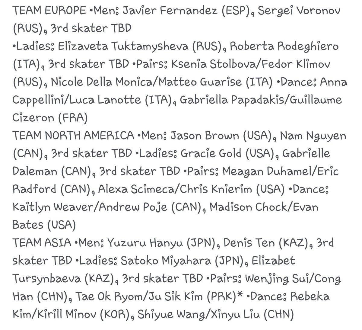 Team Challenger Сup 2016 April 22-24 – Spokane Washington USA Cap0WVUUMAAUmo4