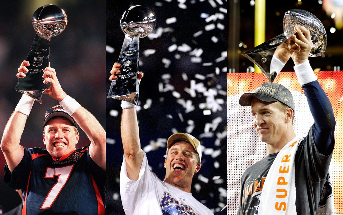 Denver Broncos: Three-time SuperBowl Champions! Fill in the blank: Right now, I'm feeling ________!