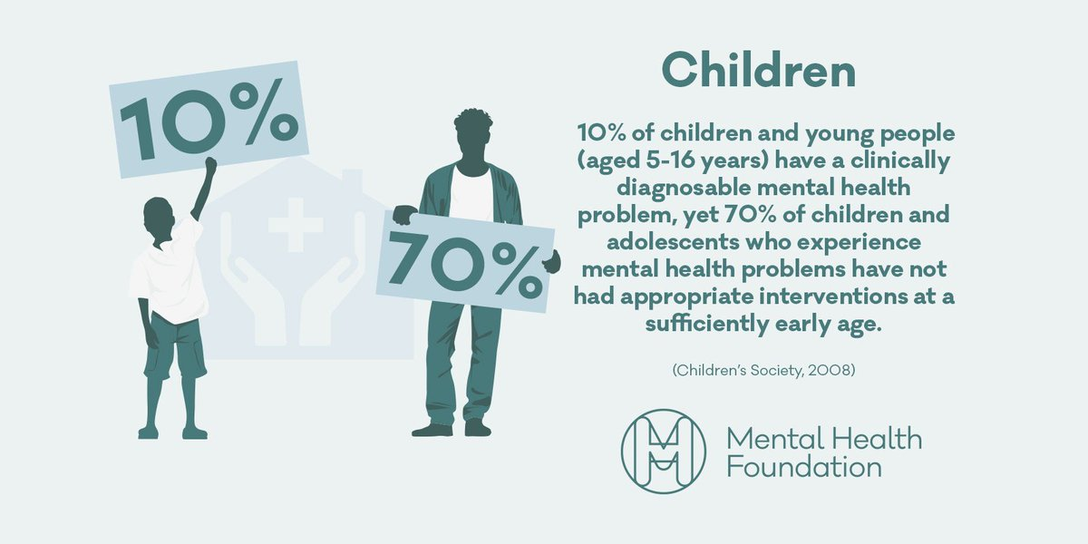 It's Children's Mental Health Week. See the key stats on young people's mental health: https://t.co/yDpfSQZ0AP https://t.co/iZiuORuX4x