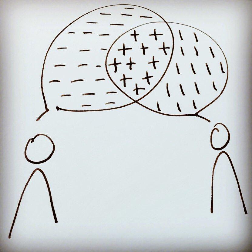 Sharing stories = Finding common ground #storytelling https://t.co/t3IYE7TgQ3
