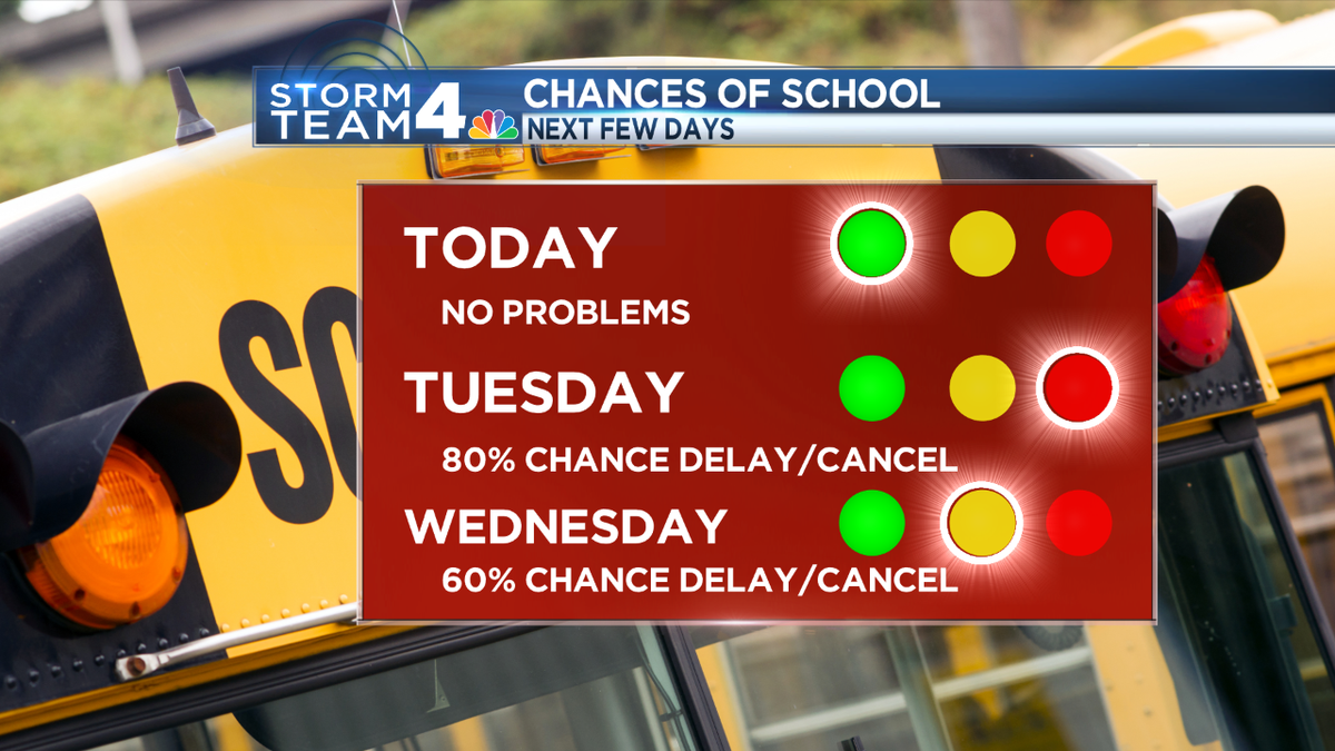 Waiting4Snow to arrive tonight and bring school delays and closures for Tue & Wed. Here are the chances for trouble