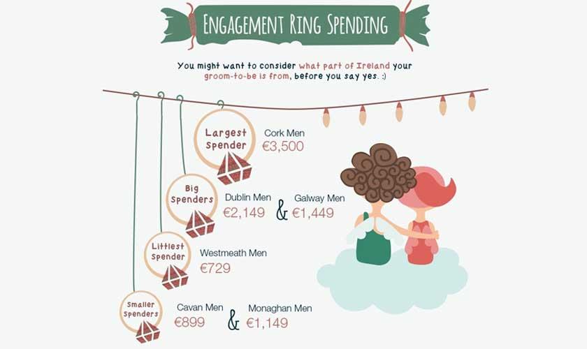 Online gratis matchmaking voor het huwelijk