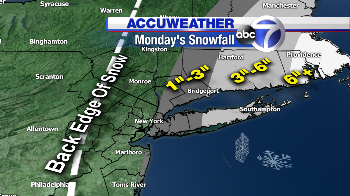 Expected snowfall Today!