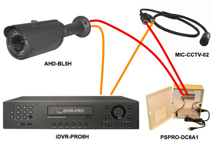 Cctv Camera Pros On Twitter Quot How To Add An Audio