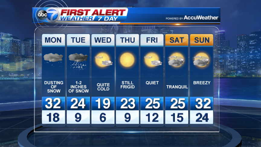 Here's Your 7-day for Chicago