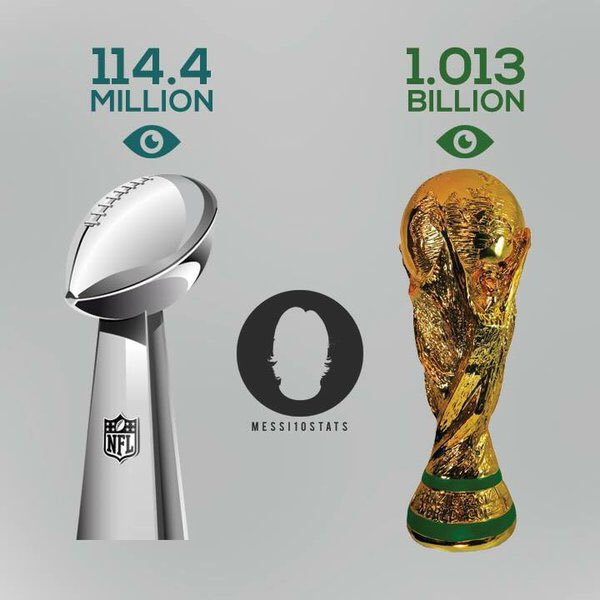Doesn't this picture makes you realize how big soccer is...? https://t.co/b7Ro13KOIA