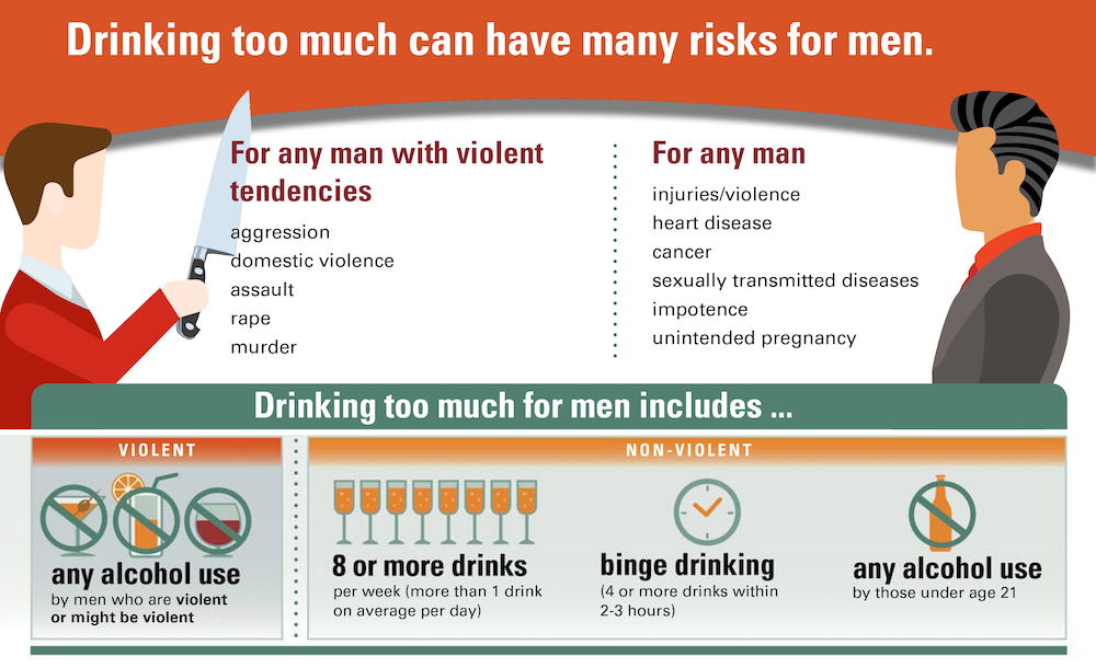 What if the CDC issued drinking guidelines for men too?  https://t.co/QwzZO2BXOP https://t.co/OjCIA4LYa0