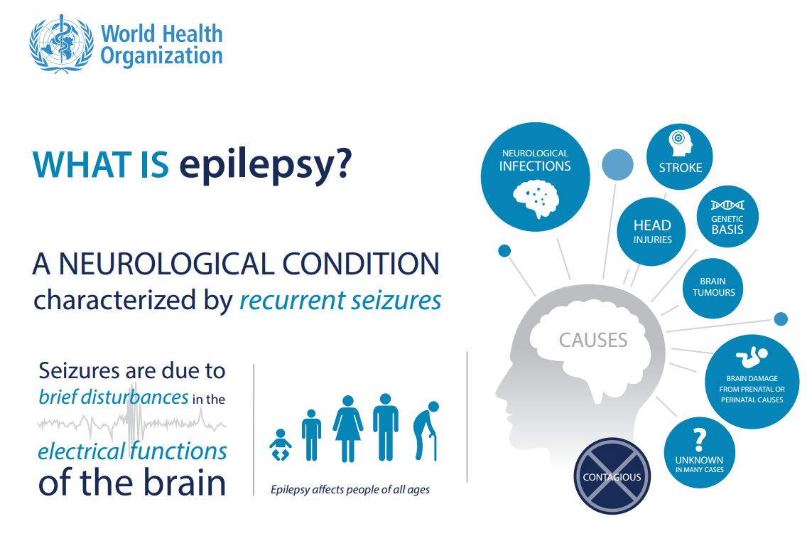 Q: What is #epilepsy? A: https://t.co/KokcXy8yM5  #EpilepsyDay