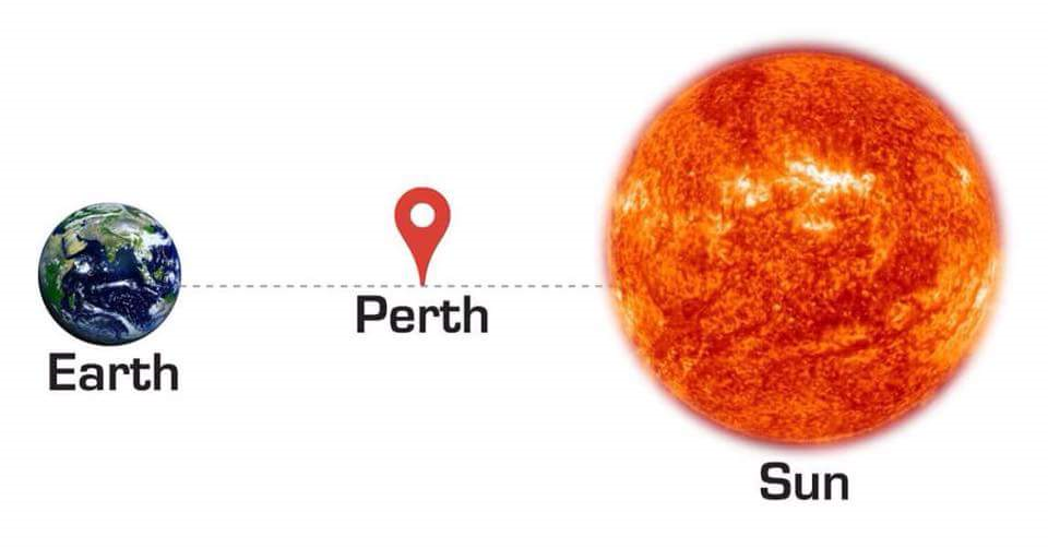 We are in the middle of a heatwave here in Perth !!!  #PerthHeatWave https://t.co/Mpdv2mGXR0