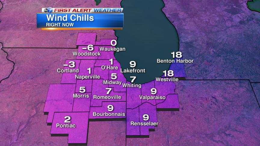 Current wind chills around Chicago