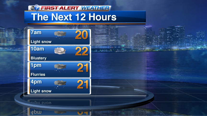 Light snow & flurries continue around Chicago now. Will stay thru AM rush. Additional light snow for PM Rush too