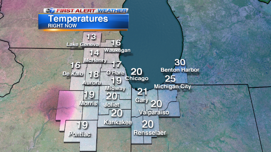 Current temps around Chicago