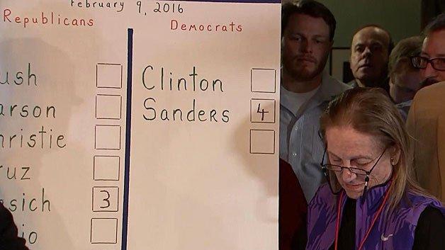 Bernie Sanders, John Kasich Win Dixville Notch, New Hampshire Votes fitn