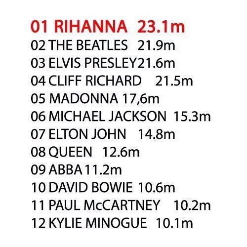 Noticias sobre Rihanna [10] - Página 45 CaxxFAkW8AQ1q6e