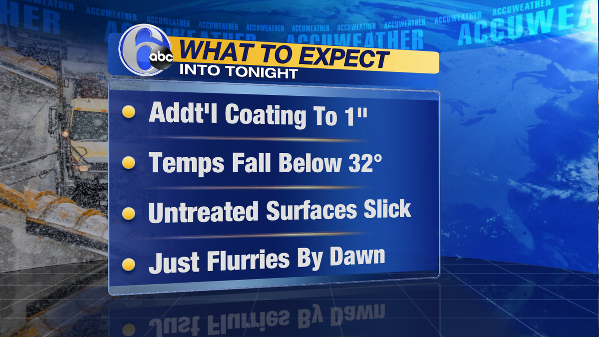 LIGHT SNOW INTO TONIGHTHere's what to expect.