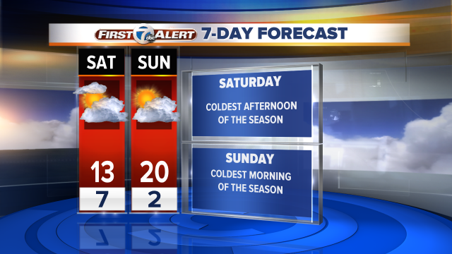 Expect Sat-Sun 2 be coldest so far, also probably coldest we get all winter Full fcst