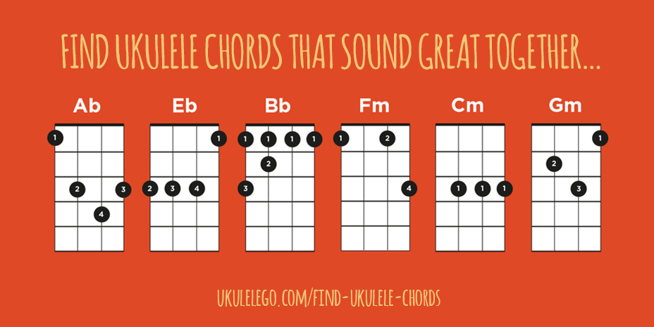 Ukulele u00bb Ukulele Chords Indonesia - Music Sheets, Tablature, Chords and Lyrics
