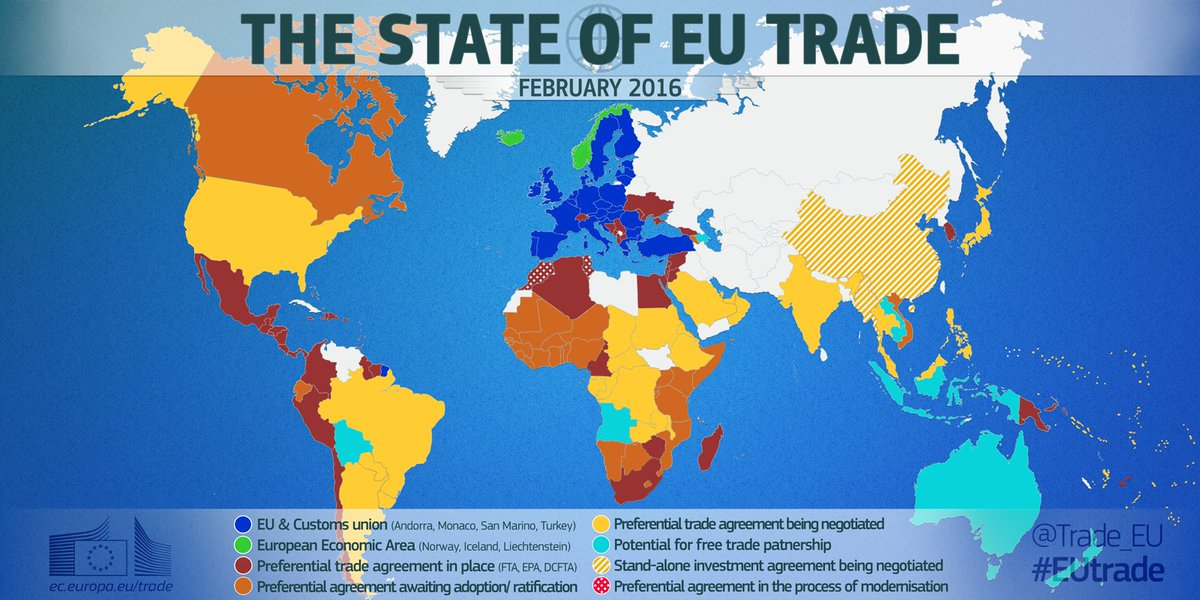 Eu Trade On Twitter This Is The State Of Eutrade With The