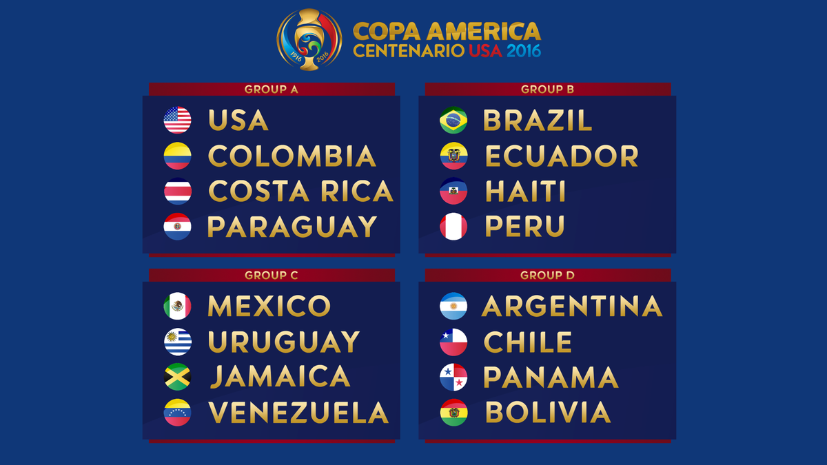 escape digital- Copa América Centenario