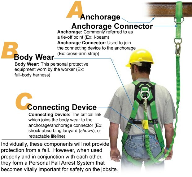 Kamco Supply On Twitter Quot Be Safe When Your On The Jobsite