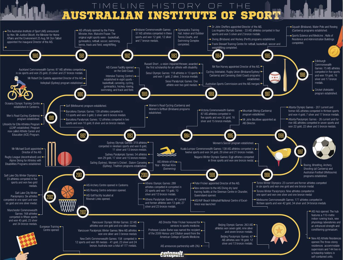 sports history sports evolution Vestamid®—a history of the evolution of high-performance polyamides languages english deutsch menu about vestamid® products & services markets processing contact downloads vestamid [en] markets sports & leisure.