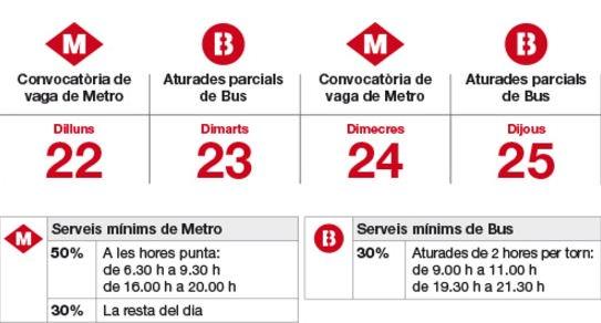 Serveis mínims de #metrobcn i #busbcn durant aquesta setmana https://t.co/9cEwKAksRn @TMB_Barcelona @BCN_Mobilitat https://t.co/9yk31KX3Ju