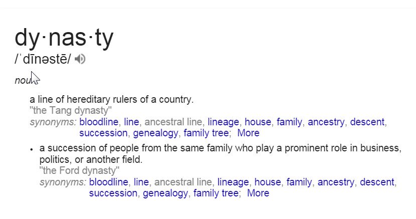 34 Words related to BLOODLINE, BLOODLINE Synonyms, BLOODLINE