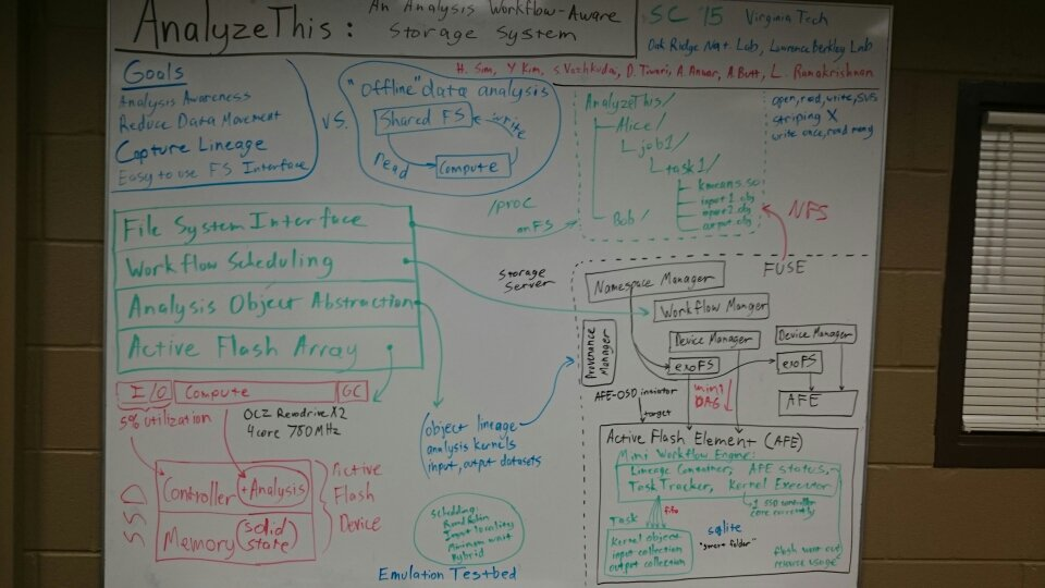 Douglas thain on twitter whiteboard diagram of analyzethis an douglas thain on twitter whiteboard diagram of analyzethis an analysis workflow aware storage system sc15 at weekly ccl meeting ccuart