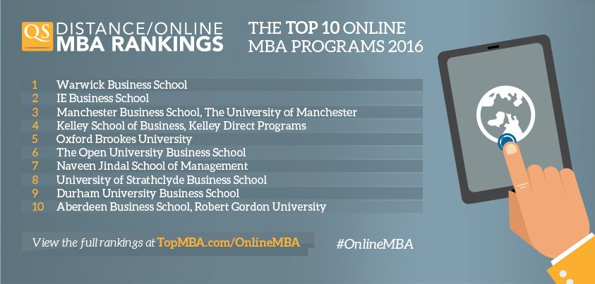 .@WarwickBSchool is home to the world's No. 1 #OnlineMBA program! Find out more: https://t.co/ptfsWZ2LWI https://t.co/ejFhyFqdBe