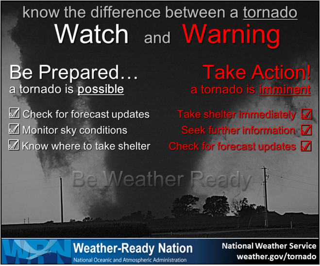 """NWS On Twitter: """"Know The Difference Between A Tornado"""