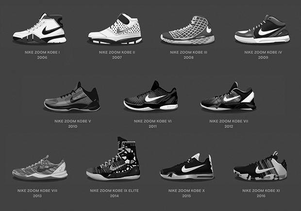 new style 426d7 17dd3 Sneaker News on Twitter