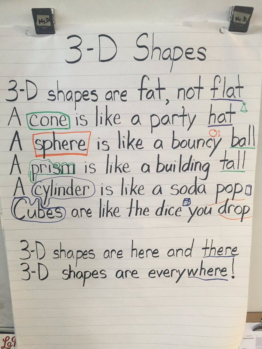 Ms Dollimore Gr 2/3 on Twitter: