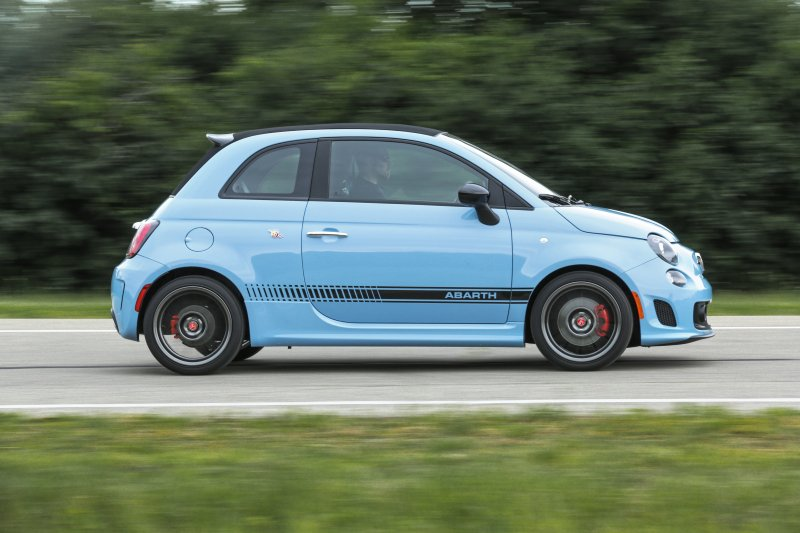 Fiat Usa On Twitter Simply Dauntless The Fiat500 Abarth In