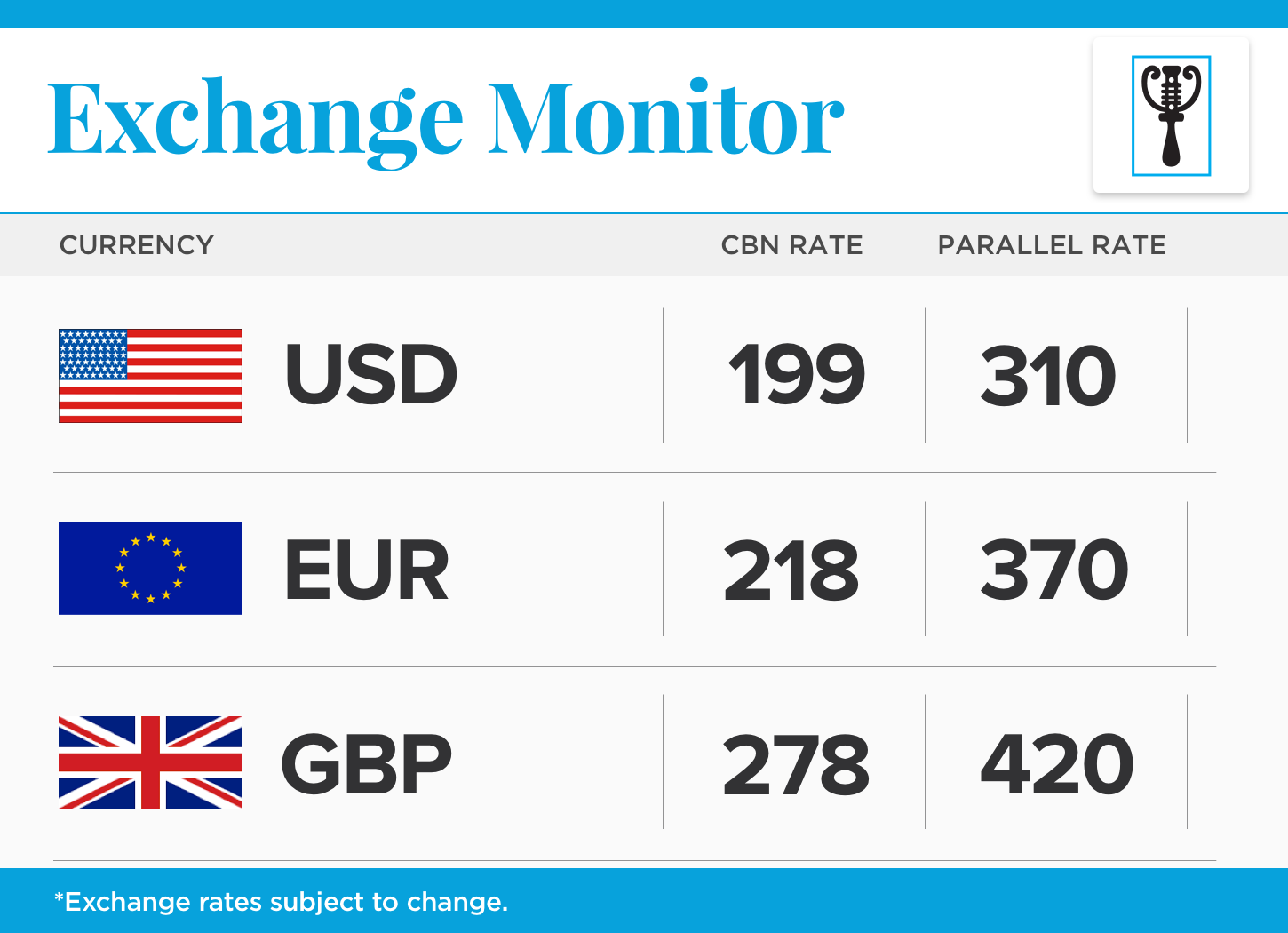 Dollar Exchange Rate For 24, Feb 2016