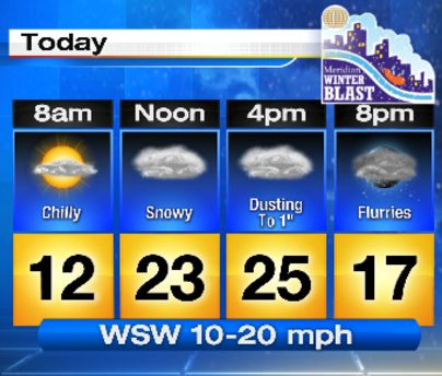 Very chilly start with snow showers later Friday forecast: Local4Today