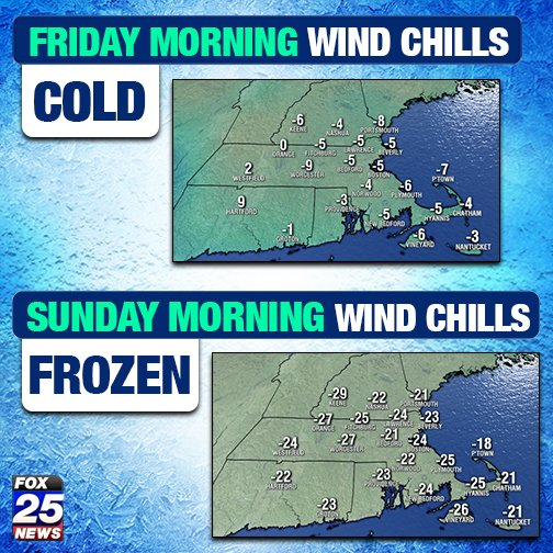 These wind chills are DANGEROUSLY COLD.You need to check in w/ @FOX25Shiri b/f heading out