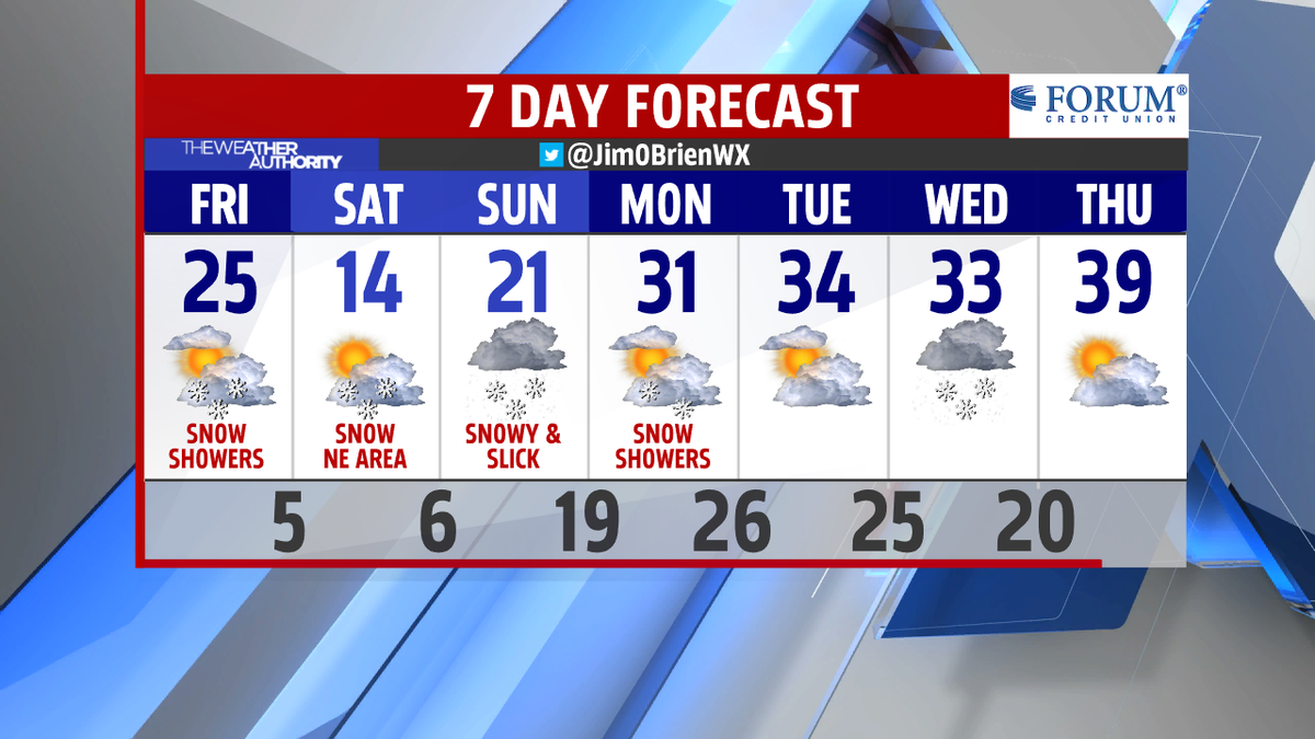 Heading out? Missed the forecast? Snowy Sunday on tap? For now, only a couple of inches...look for updates! @FOX59